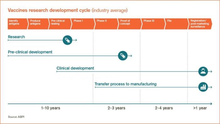 Vaccine Process_GSK